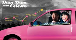 Bam Bam And Celeste Movie Still
